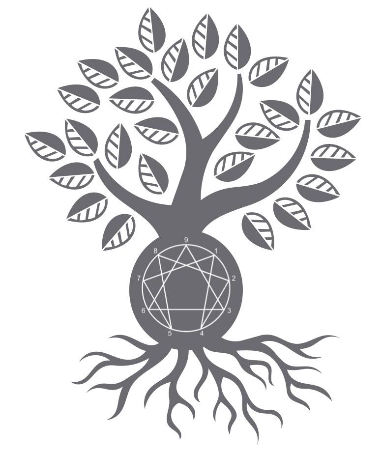 albero-enneagramma